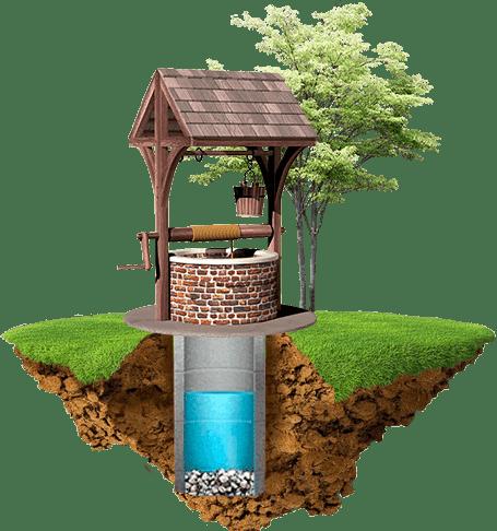 Цены на водоснабжение для Волоколамского района